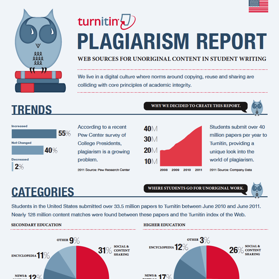 Plagiarism Test Answers - examget.net